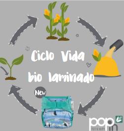 Ciclo de biolaminado